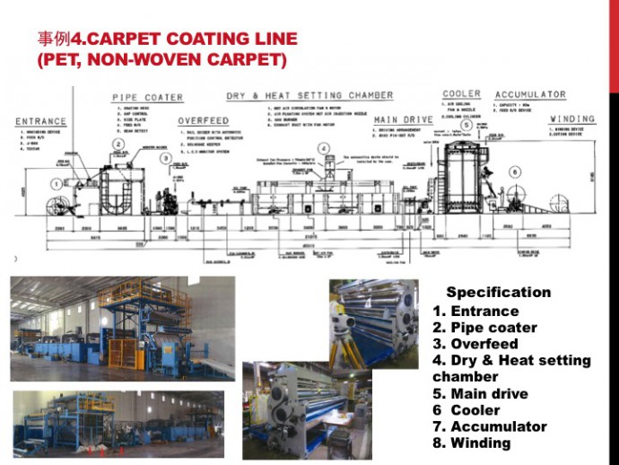 caretcoatingline