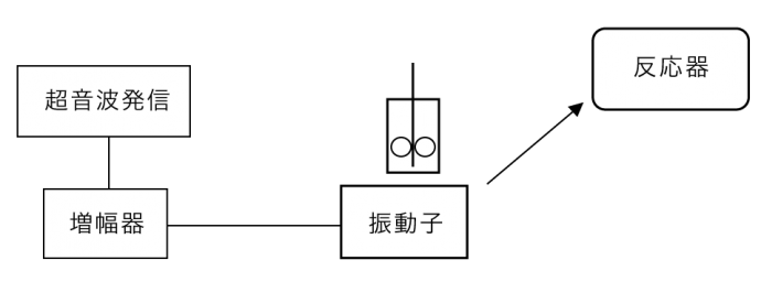 20160803
