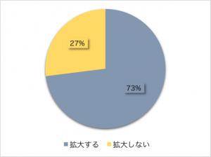 hanayama20180202
