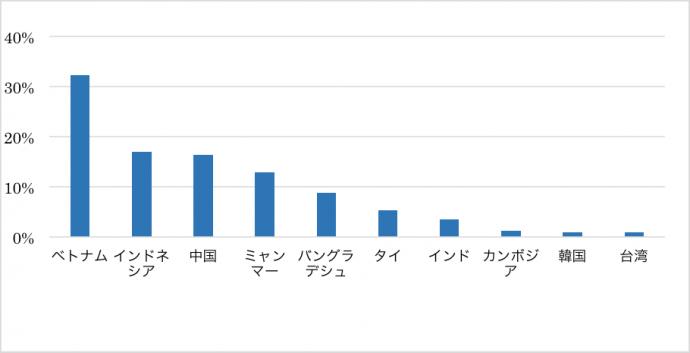 hanayama20180203